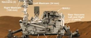 5 Biggest Scientific Discoveries of 2012
