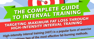The Complete Guide to Interval Training (Infographic)